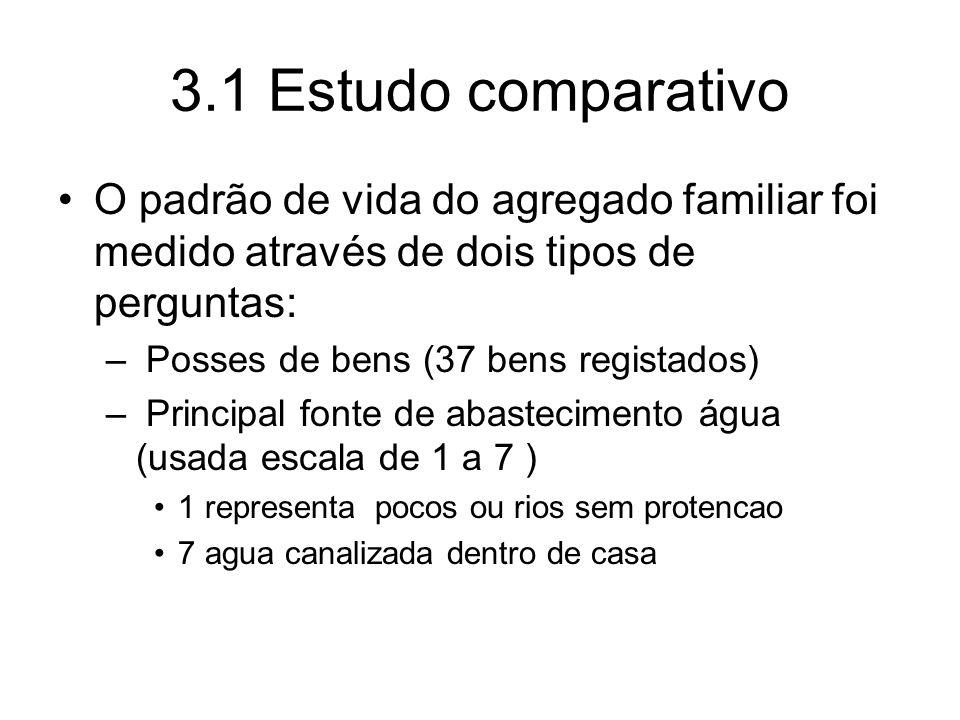 3.1 Estudo comparativo O padrão de vida do agregado familiar foi medido através de dois tipos de perguntas:
