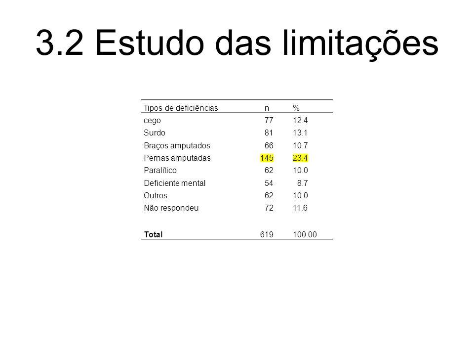 3.2 Estudo das limitações Tipos de deficiências n % cego 77 12.4 Surdo