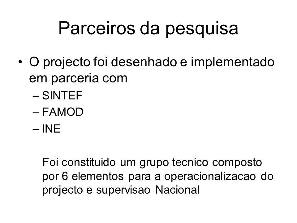 Parceiros da pesquisa O projecto foi desenhado e implementado em parceria com. SINTEF. FAMOD. INE.