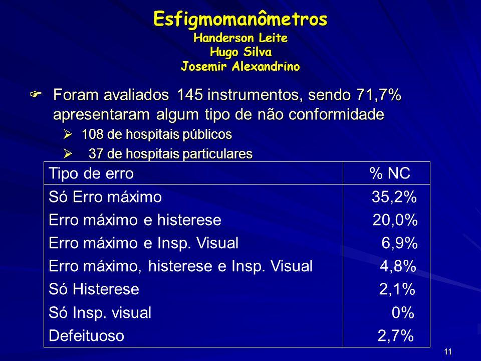 Esfigmomanômetros Handerson Leite Hugo Silva Josemir Alexandrino