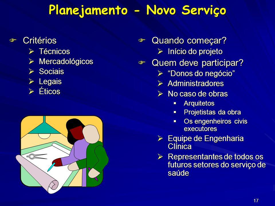 Planejamento - Novo Serviço