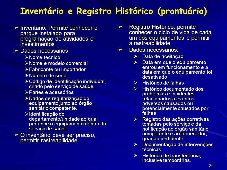 Inventário e Registro Histórico (prontuário)