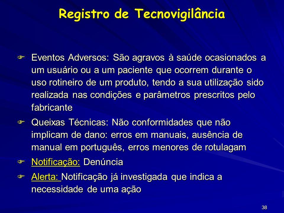 Registro de Tecnovigilância