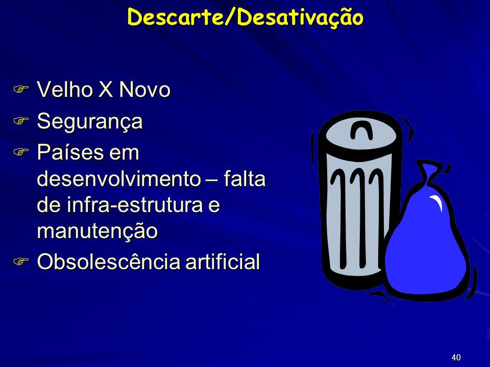 Descarte/Desativação