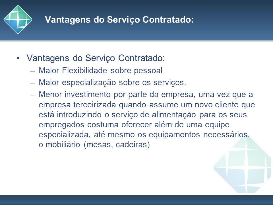 Vantagens do Serviço Contratado: