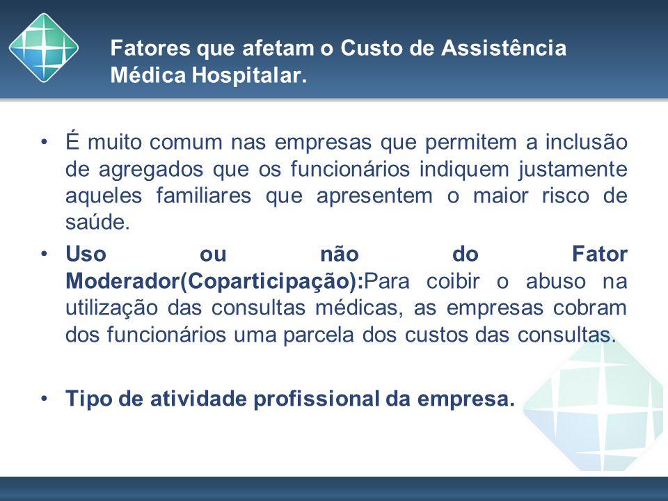 Fatores que afetam o Custo de Assistência Médica Hospitalar.