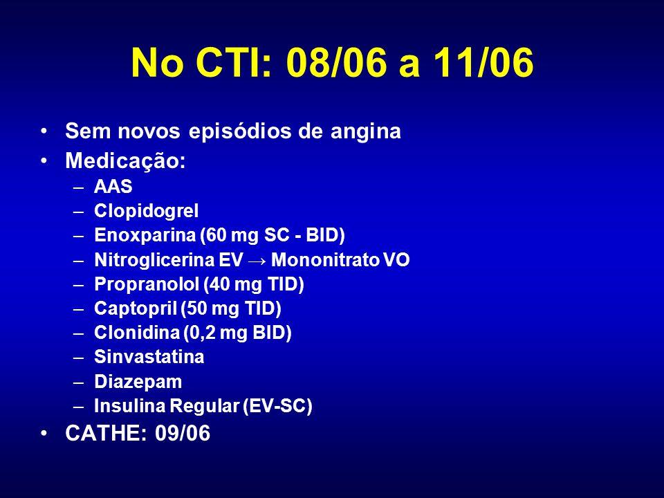 No CTI: 08/06 a 11/06 Sem novos episódios de angina Medicação: