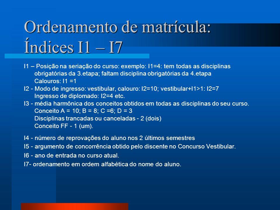 Ordenamento de matrícula: Índices I1 – I7