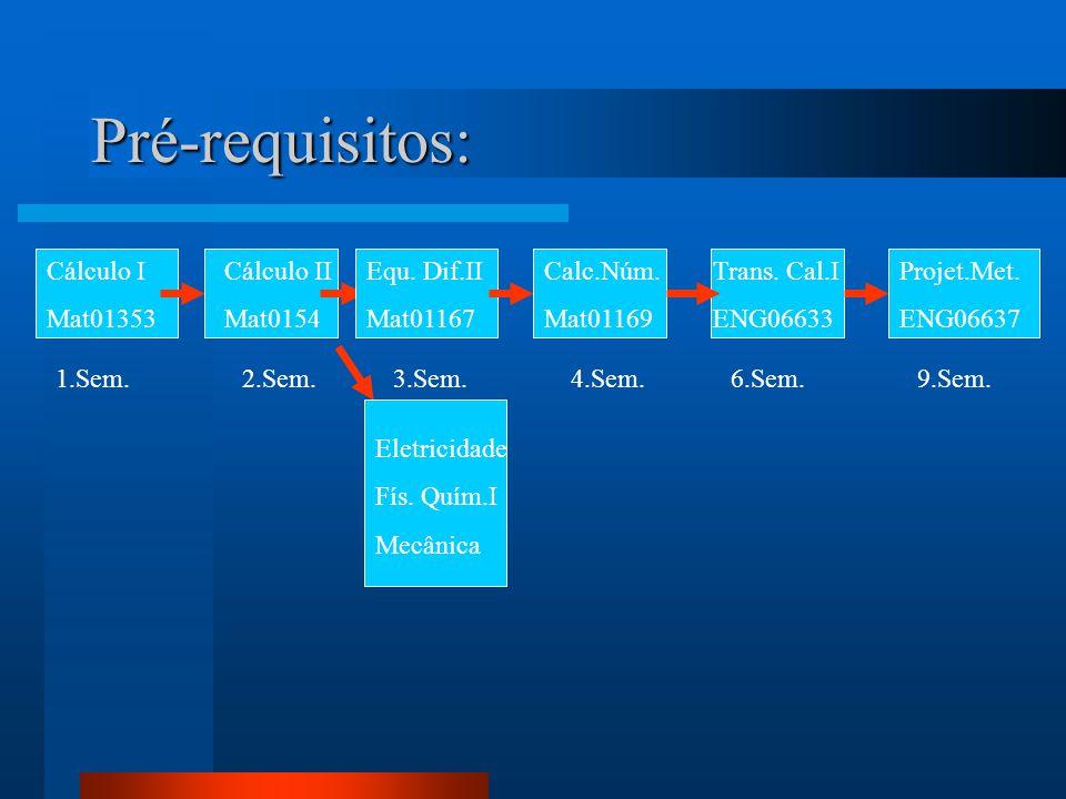 Pré-requisitos: Cálculo I Mat01353 Cálculo II Mat0154 Equ. Dif.II