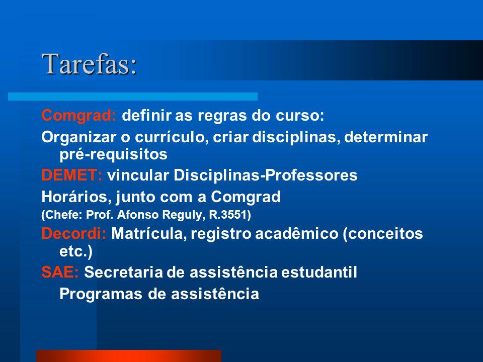 Tarefas: Comgrad: definir as regras do curso: