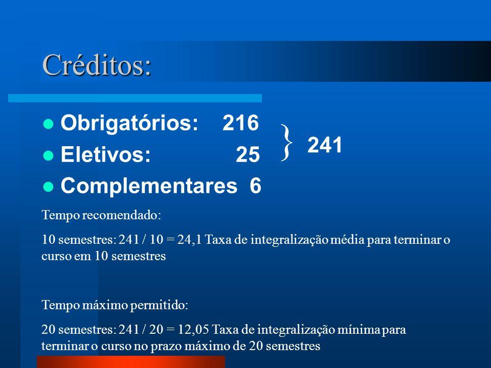 } 241 Créditos: Obrigatórios: 216 Eletivos: 25 Complementares 6