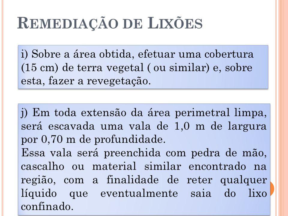 Remediação de Lixões i) Sobre a área obtida, efetuar uma cobertura (15 cm) de terra vegetal ( ou similar) e, sobre esta, fazer a revegetação.