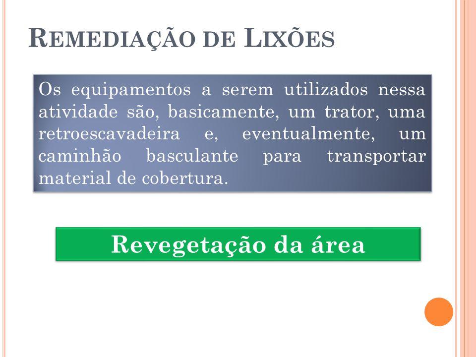 Remediação de Lixões Revegetação da área