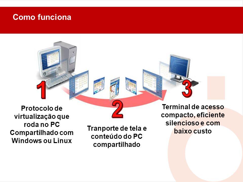 Como funciona 1. Protocolo de virtualização que roda no PC Compartilhado com Windows ou Linux. 3.