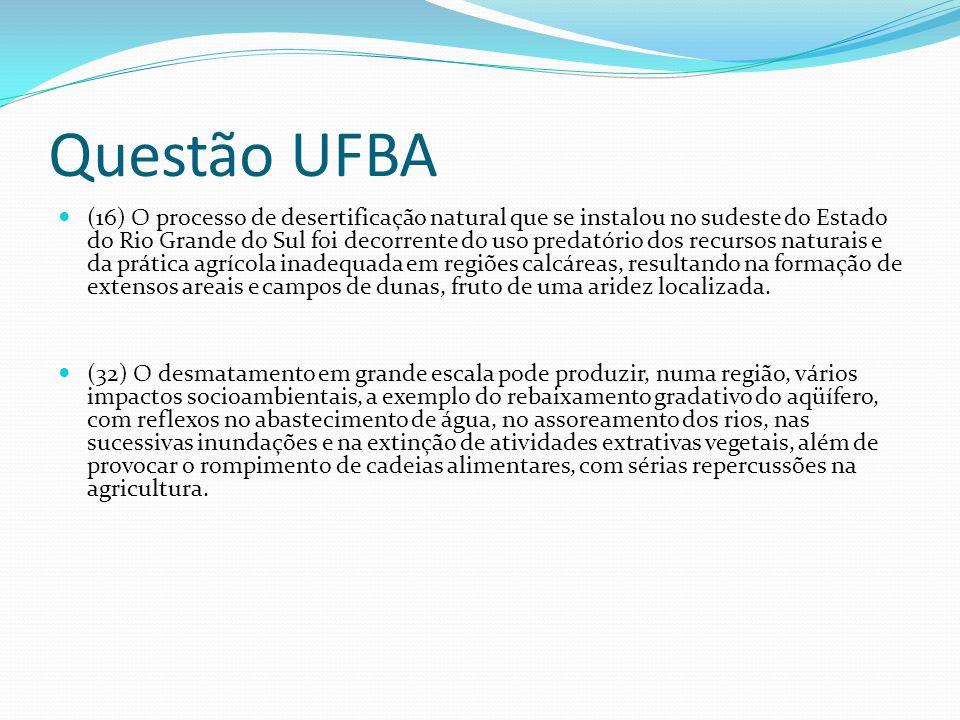 Questão UFBA