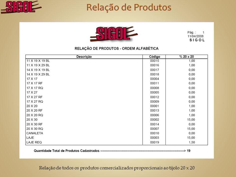Relação de Produtos Relação de todos os produtos comercializados proporcionais ao tijolo 20 x 20