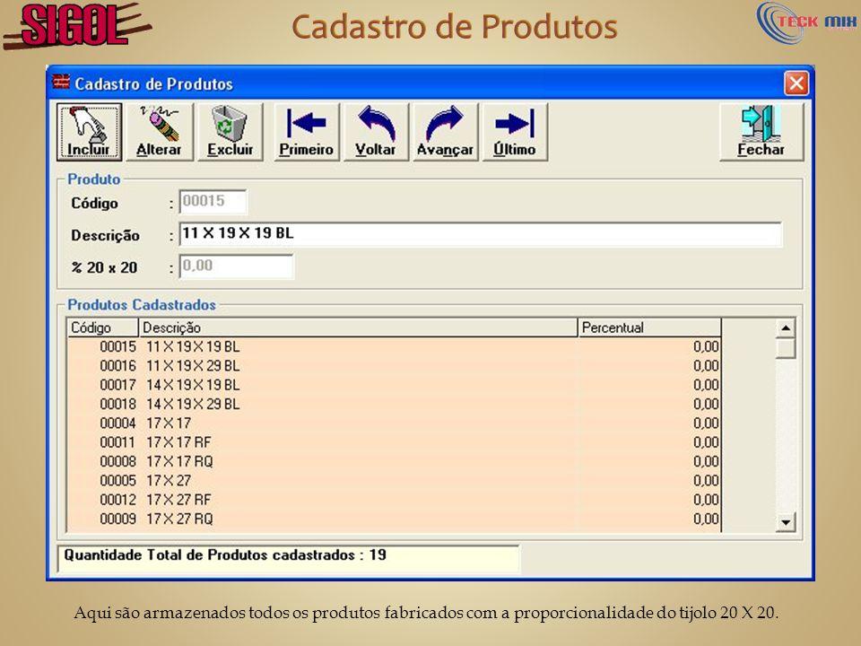 Cadastro de Produtos Aqui são armazenados todos os produtos fabricados com a proporcionalidade do tijolo 20 X 20.