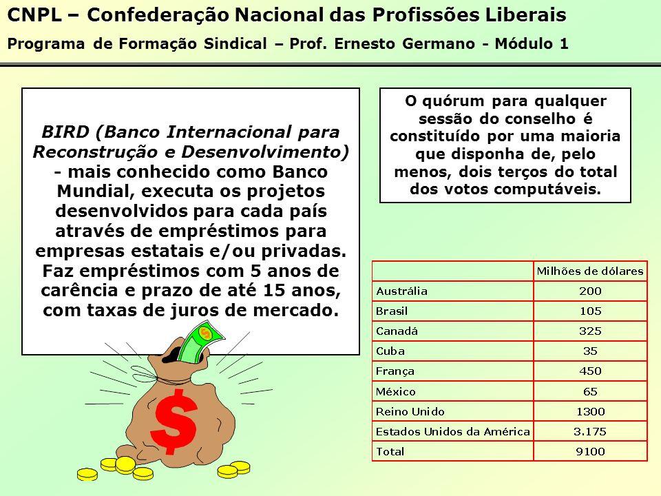 CNPL – Confederação Nacional das Profissões Liberais