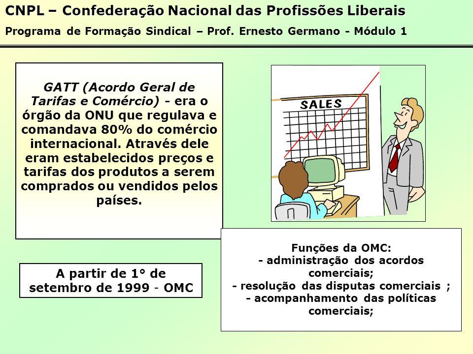 A partir de 1° de setembro de 1999 - OMC