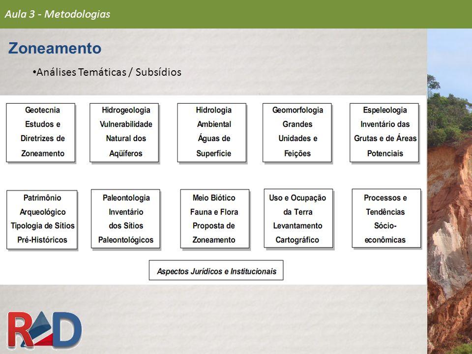 Aula 3 - Metodologias Zoneamento Análises Temáticas / Subsídios