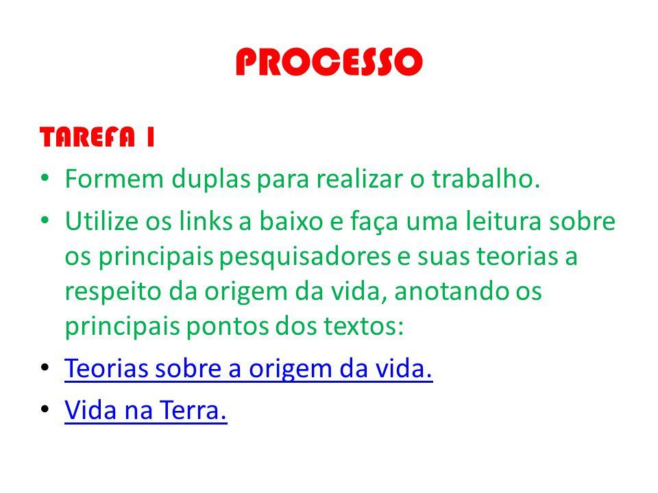 PROCESSO TAREFA 1 Formem duplas para realizar o trabalho.
