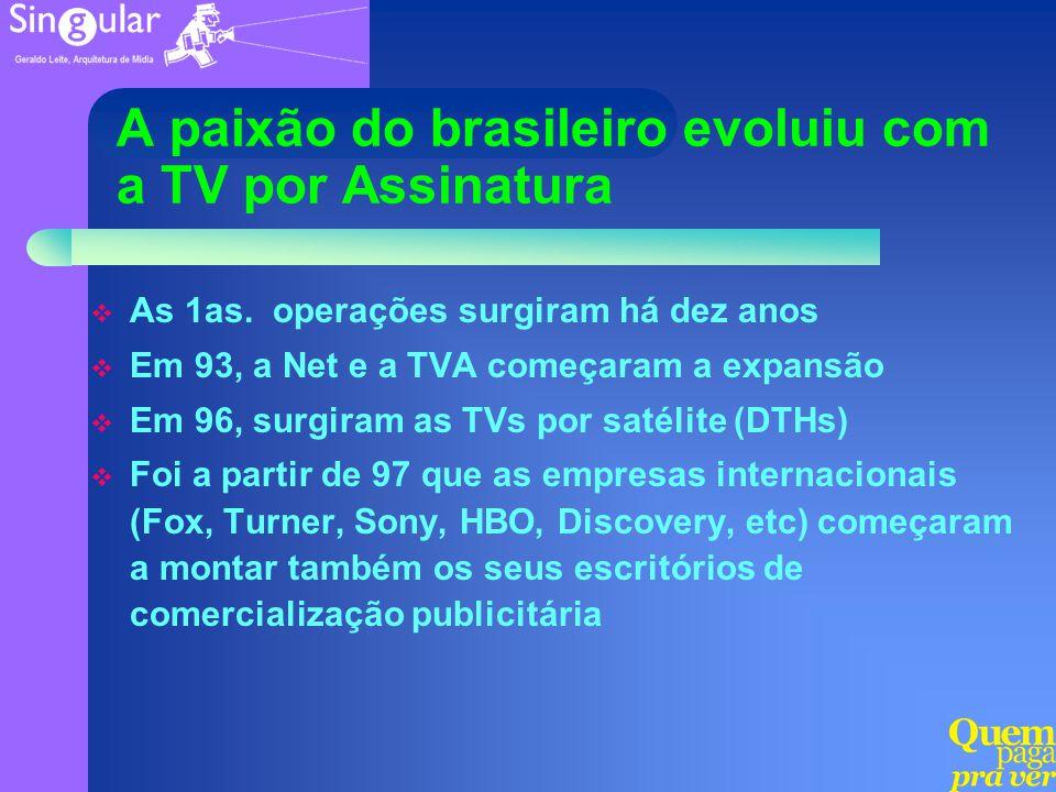 A paixão do brasileiro evoluiu com a TV por Assinatura