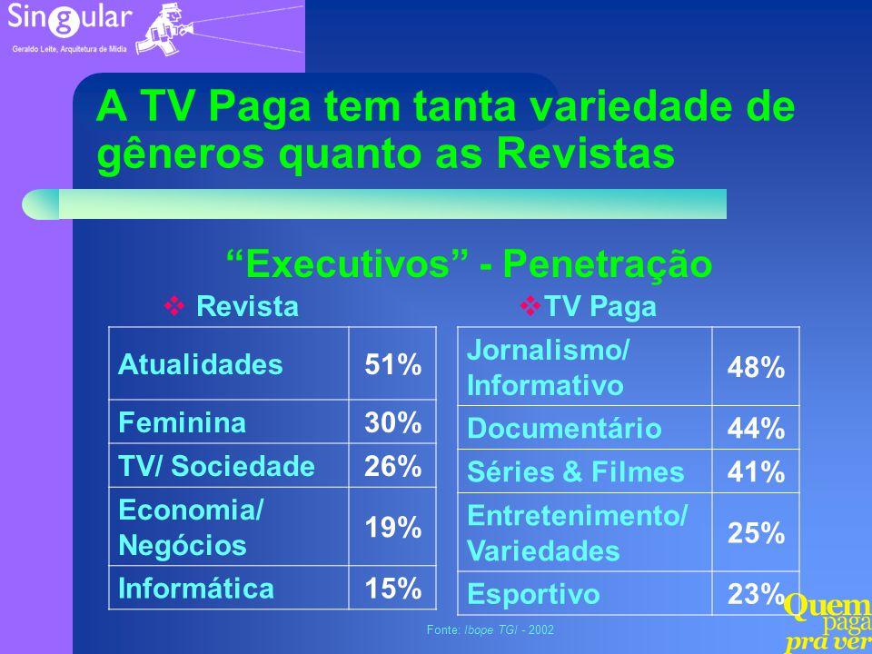A TV Paga tem tanta variedade de gêneros quanto as Revistas