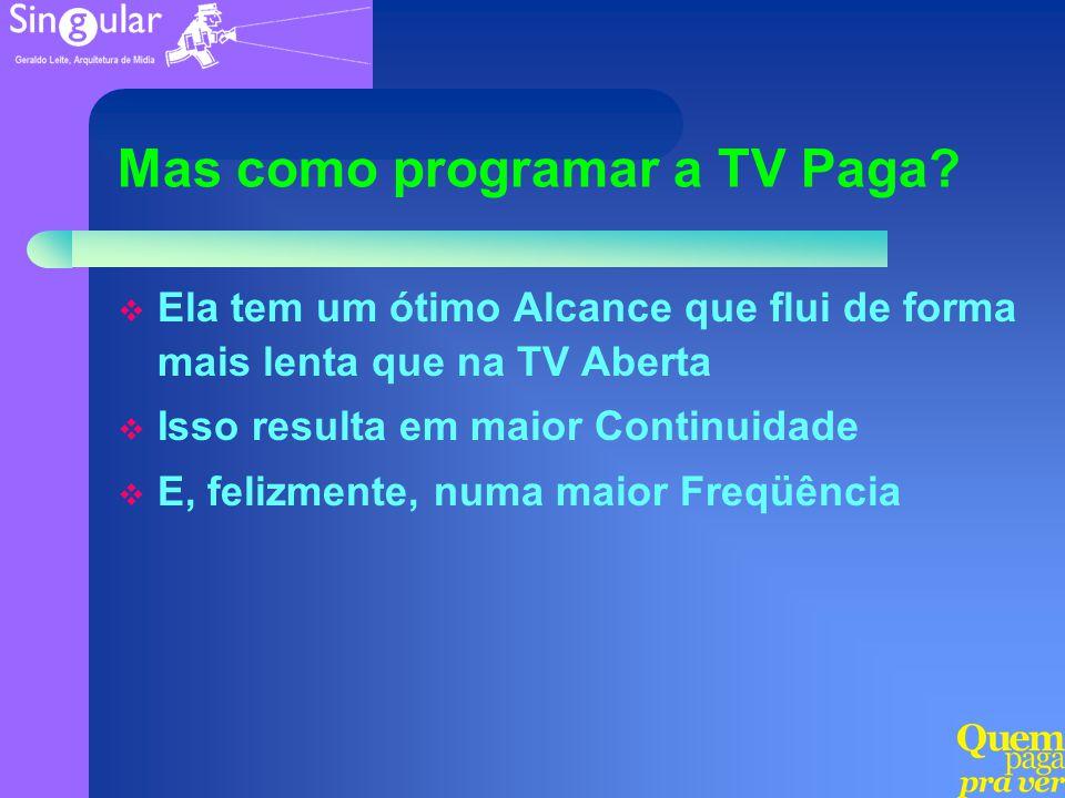 Mas como programar a TV Paga