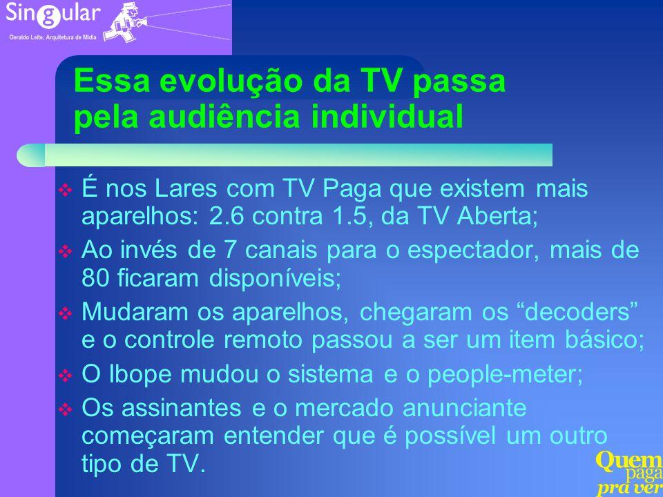 Essa evolução da TV passa pela audiência individual