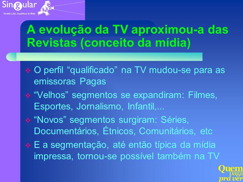 A evolução da TV aproximou-a das Revistas (conceito da mídia)