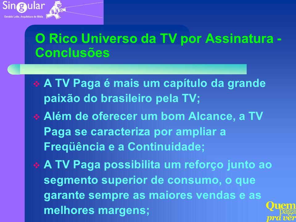 O Rico Universo da TV por Assinatura - Conclusões