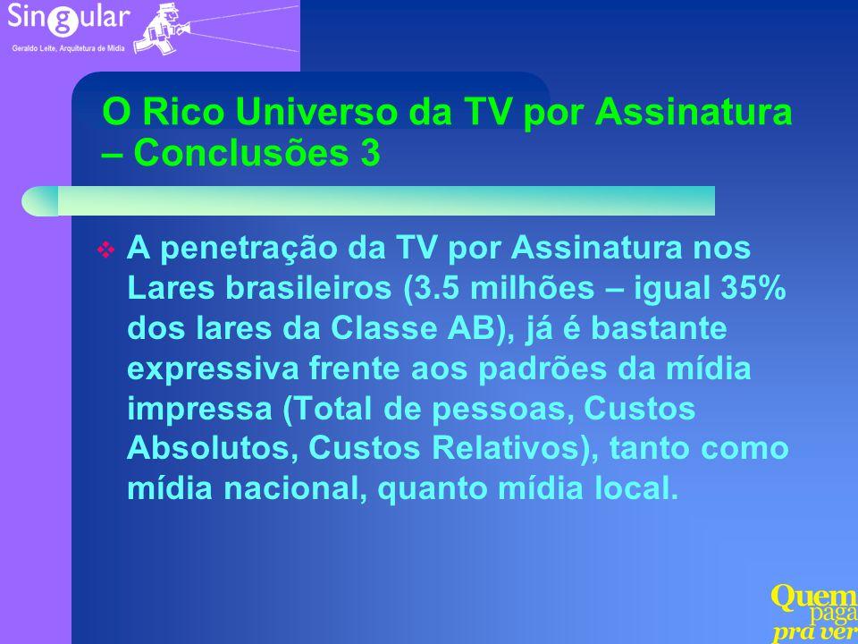 O Rico Universo da TV por Assinatura – Conclusões 3