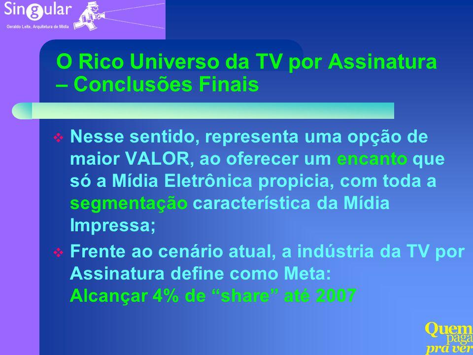 O Rico Universo da TV por Assinatura – Conclusões Finais