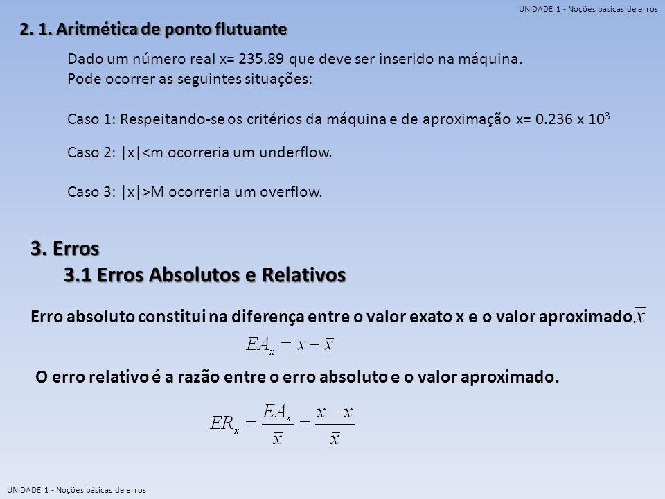 3.1 Erros Absolutos e Relativos