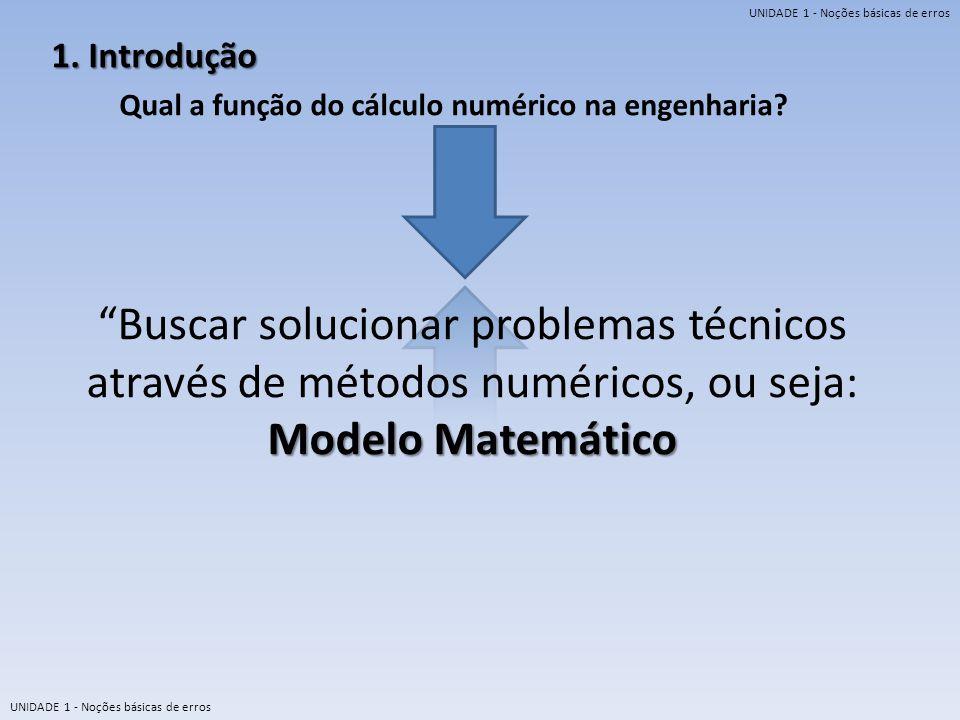 1. Introdução Qual a função do cálculo numérico na engenharia