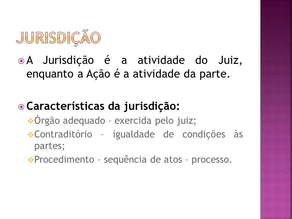 Jurisdição A Jurisdição é a atividade do Juiz, enquanto a Ação é a atividade da parte. Características da jurisdição:
