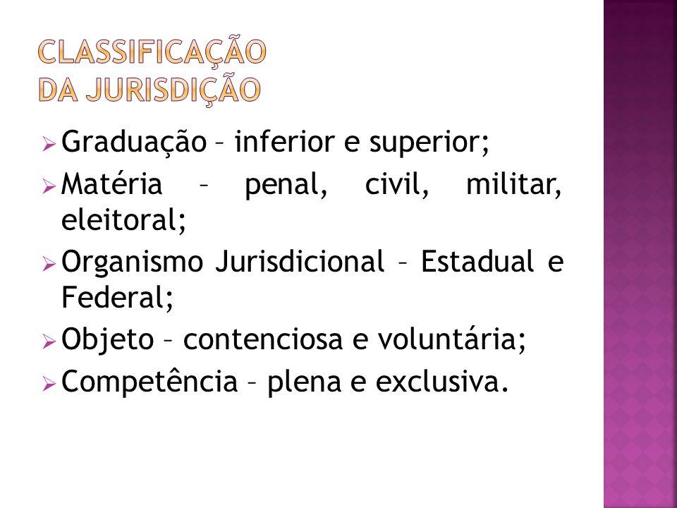 Classificação DA JURISDIÇÃO
