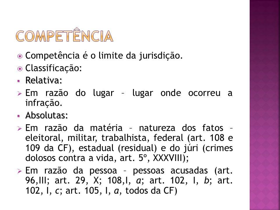 COMPETÊNCIA Competência é o limite da jurisdição. Classificação: