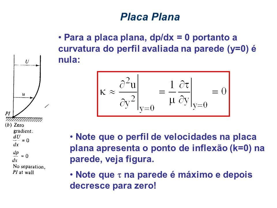 Placa Plana Para a placa plana, dp/dx = 0 portanto a curvatura do perfil avaliada na parede (y=0) é nula: