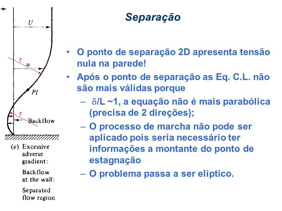 Separação O ponto de separação 2D apresenta tensão nula na parede!