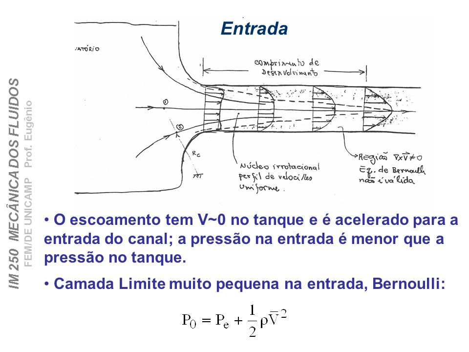 Entrada O escoamento tem V~0 no tanque e é acelerado para a entrada do canal; a pressão na entrada é menor que a pressão no tanque.