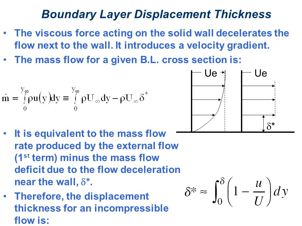 Boundary Layer Displacement Thickness