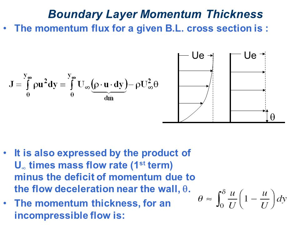 Boundary Layer Momentum Thickness
