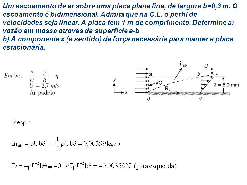 Um escoamento de ar sobre uma placa plana fina, de largura b=0,3 m