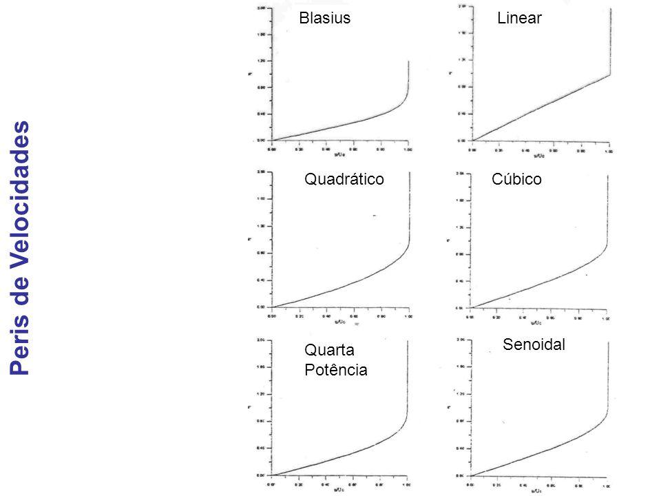 Peris de Velocidades Blasius Linear Quadrático Cúbico Senoidal Quarta
