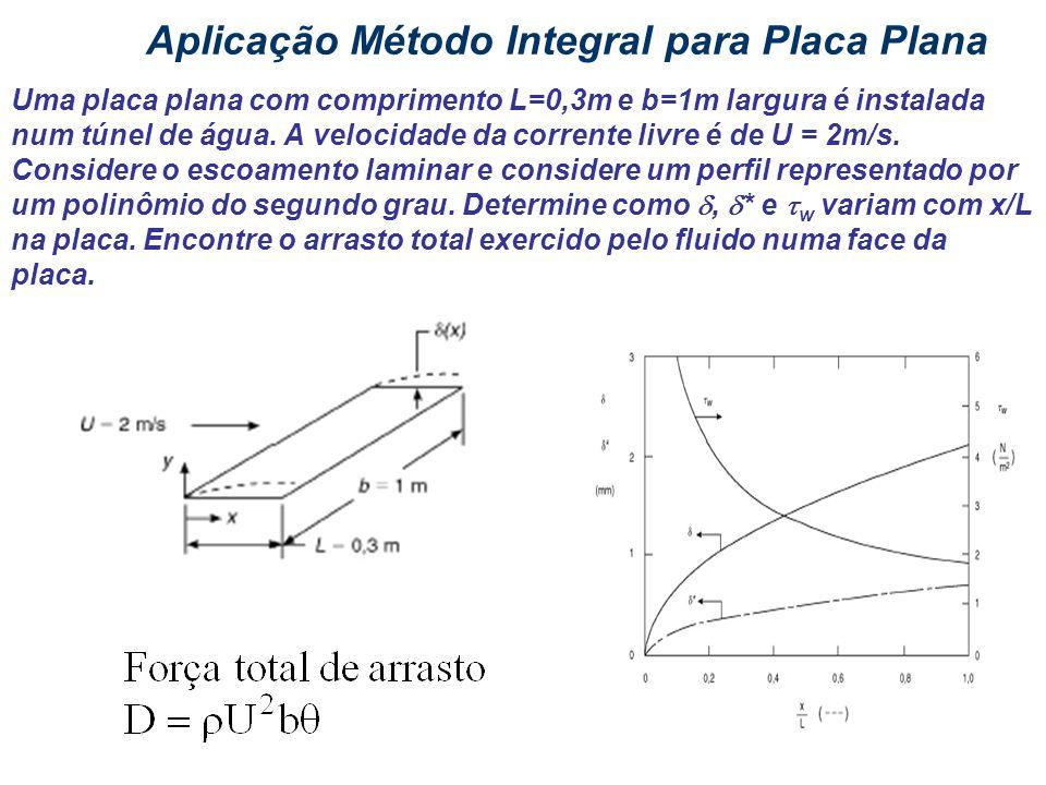 Aplicação Método Integral para Placa Plana
