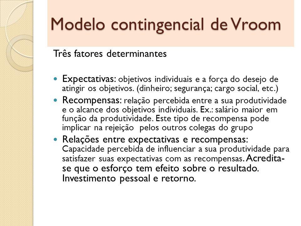 Modelo contingencial de Vroom