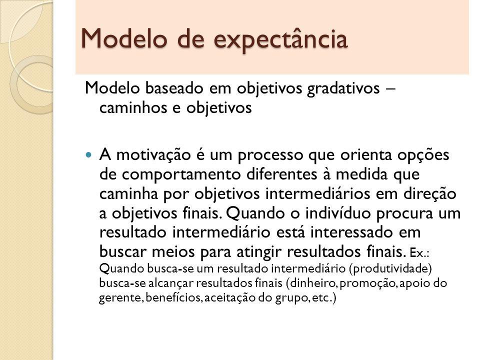 Modelo de expectância Modelo baseado em objetivos gradativos – caminhos e objetivos.