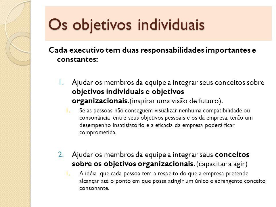 Os objetivos individuais