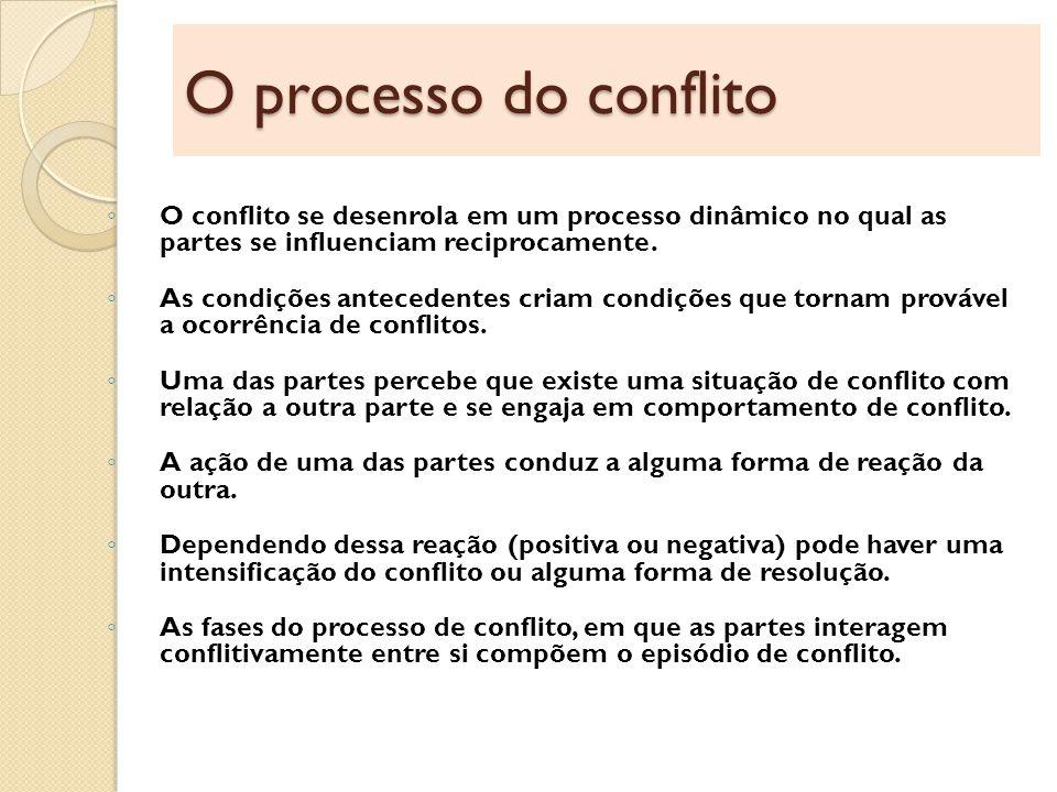 O processo do conflito O conflito se desenrola em um processo dinâmico no qual as partes se influenciam reciprocamente.